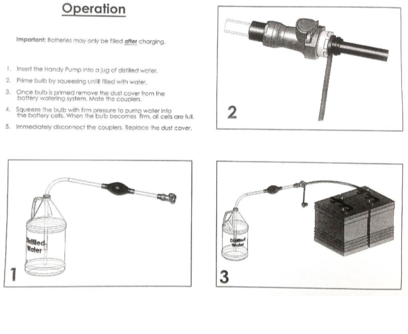 Flow-Rite Pro-Fill Hand Pump How To Illustration