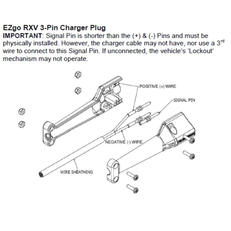 Golf Cart Charger Plug     EZGO       RXV     Battery Pete