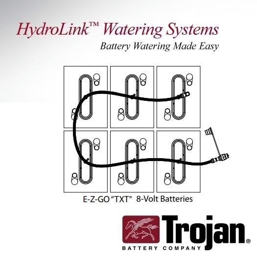 Ez Go Txt Battery Diagram - Wiring Diagram Perfomance M Series Battery Wiring Diagram Ezgo on