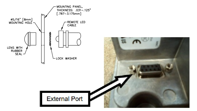 How To Wire Your New Lester Summit Series II Golf Cart Battery Charger